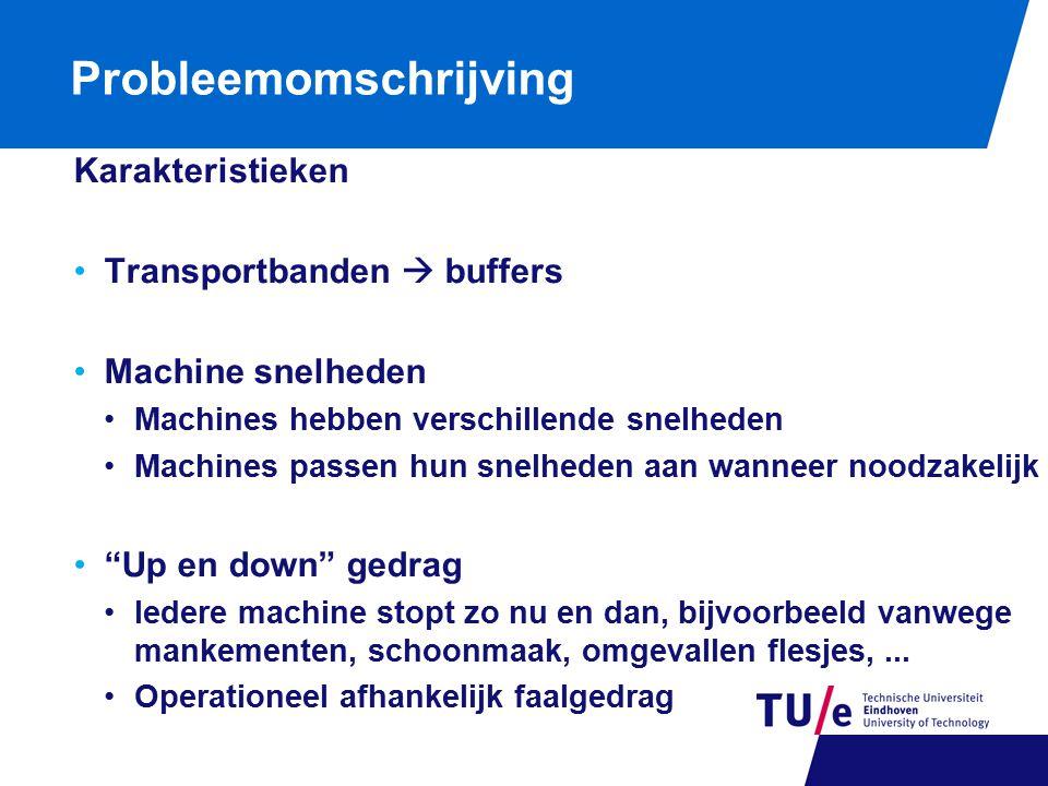 Probleemomschrijving Karakteristieken Transportbanden  buffers Machine snelheden Machines hebben verschillende snelheden Machines passen hun snelhede