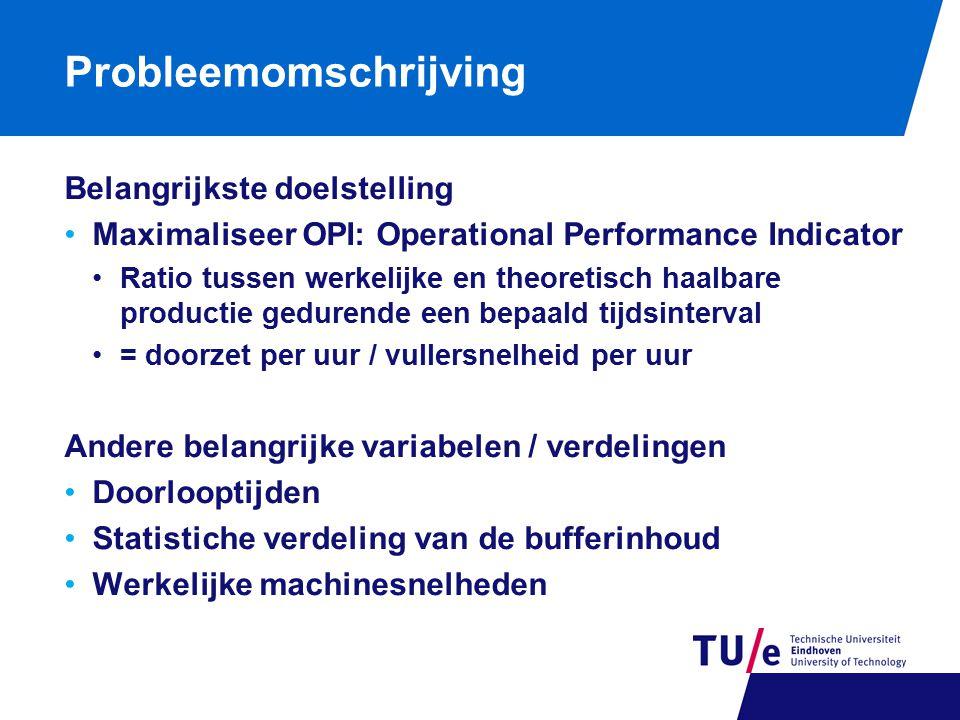 Probleemomschrijving Belangrijkste doelstelling Maximaliseer OPI: Operational Performance Indicator Ratio tussen werkelijke en theoretisch haalbare pr