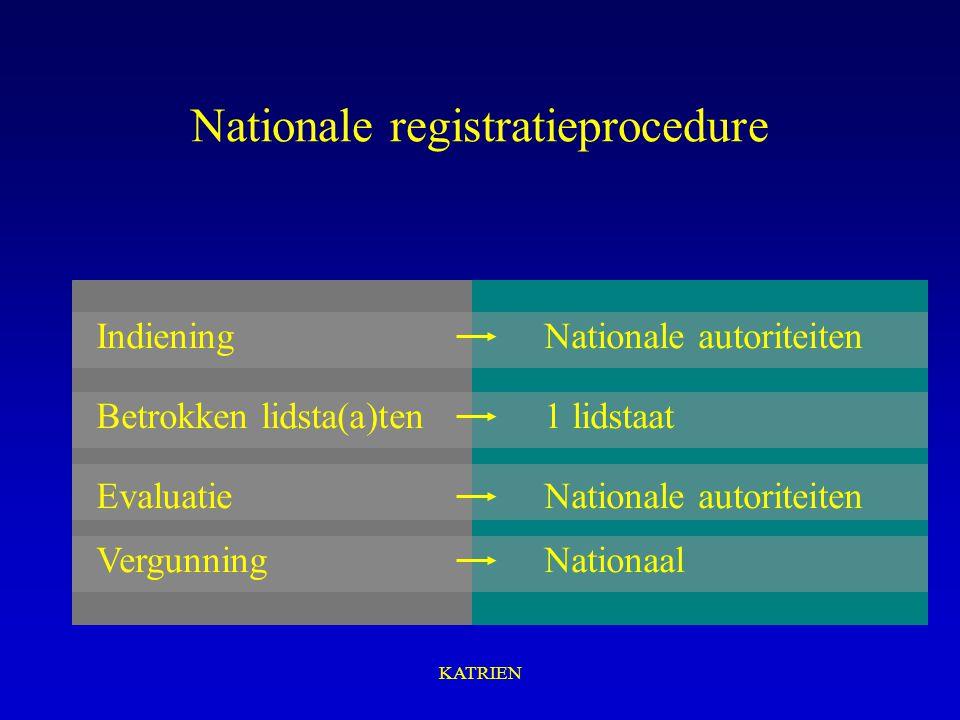KATRIEN Nationale registratieprocedure Indiening Betrokken lidsta(a)ten Evaluatie Vergunning Nationale autoriteiten 1 lidstaat Nationale autoriteiten Nationaal