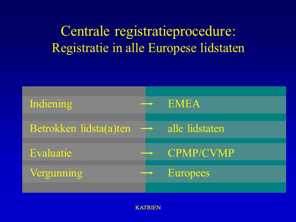 KATRIEN Centrale registratieprocedure: Registratie in alle Europese lidstaten Indiening Betrokken lidsta(a)ten Evaluatie Vergunning EMEA alle lidstaten CPMP/CVMP Europees