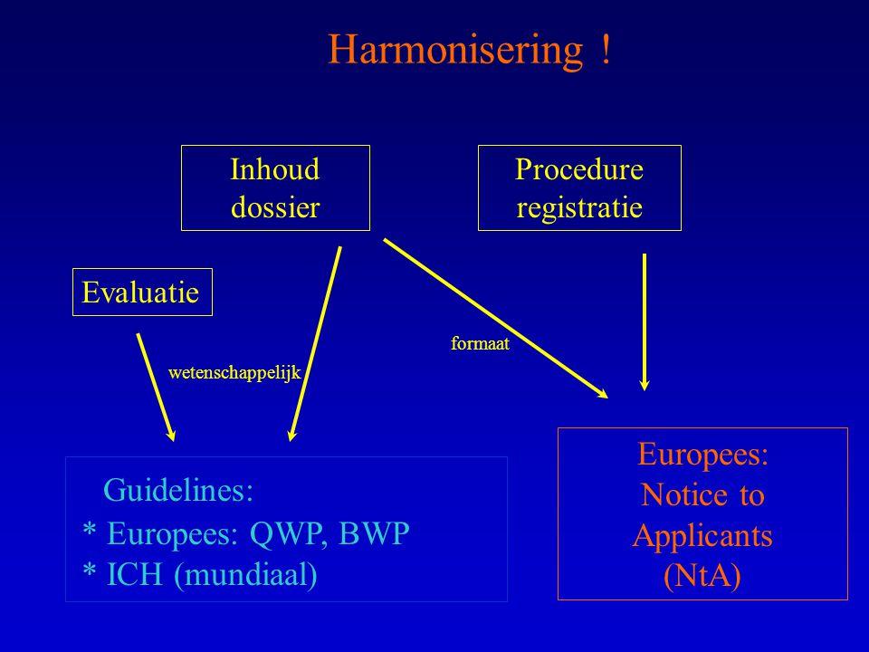 Harmonisering ! Inhoud dossier Procedure registratie Evaluatie Europees: Notice to Applicants (NtA) Guidelines: * Europees: QWP, BWP * ICH (mundiaal)