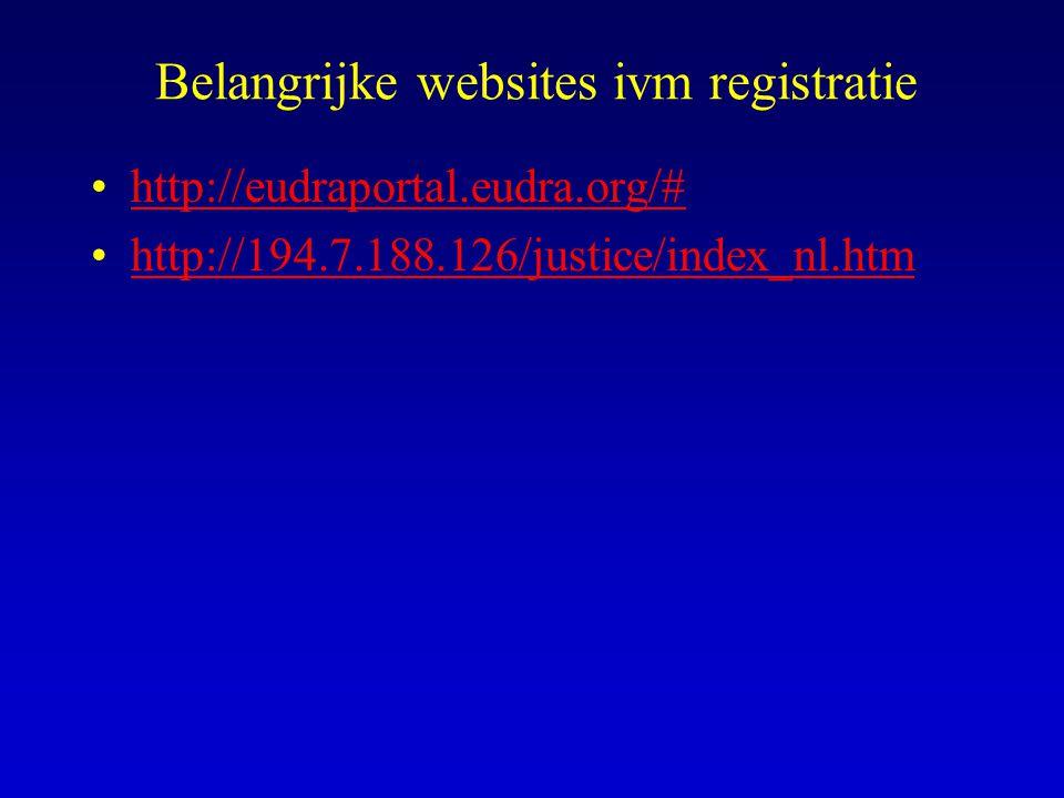 Belangrijke websites ivm registratie http://eudraportal.eudra.org/# http://194.7.188.126/justice/index_nl.htm