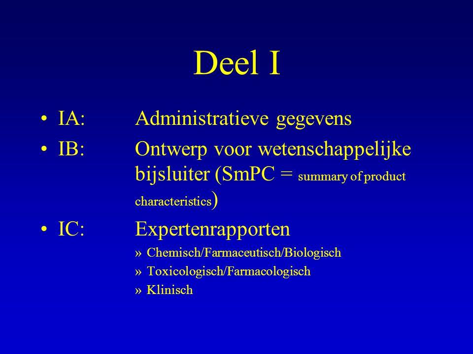 Deel I IA:Administratieve gegevens IB:Ontwerp voor wetenschappelijke bijsluiter (SmPC = summary of product characteristics ) IC:Expertenrapporten »Chemisch/Farmaceutisch/Biologisch »Toxicologisch/Farmacologisch »Klinisch