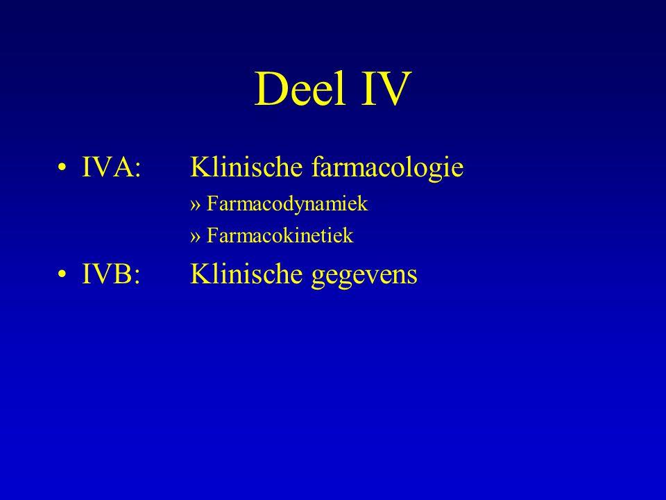 Deel IV IVA:Klinische farmacologie »Farmacodynamiek »Farmacokinetiek IVB:Klinische gegevens
