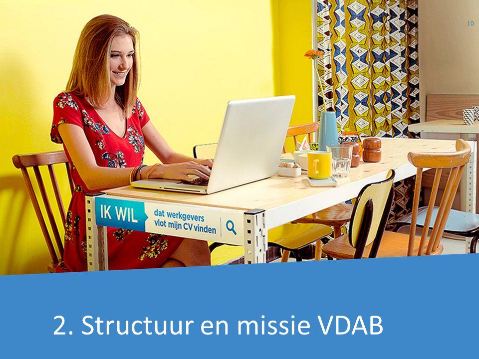2. Structuur en missie VDAB 10