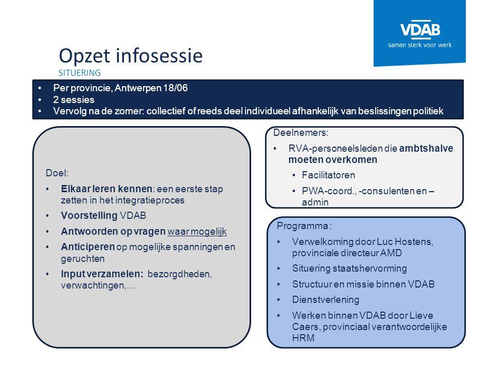Opzet infosessie SITUERING Per provincie, Antwerpen 18/06 2 sessies Vervolg na de zomer: collectief of reeds deel individueel afhankelijk van beslissi