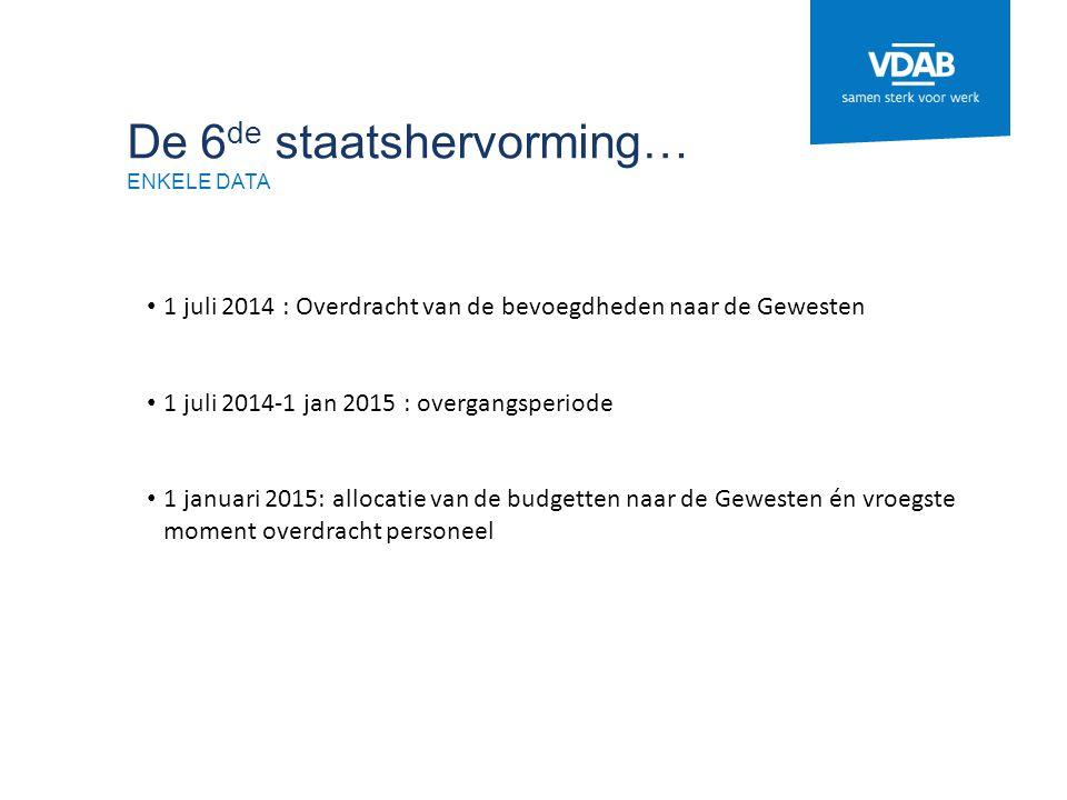 De 6 de staatshervorming… ENKELE DATA 1 juli 2014 : Overdracht van de bevoegdheden naar de Gewesten 1 juli 2014-1 jan 2015 : overgangsperiode 1 januar