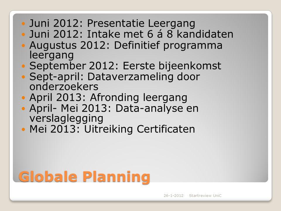 Globale Planning Juni 2012: Presentatie Leergang Juni 2012: Intake met 6 á 8 kandidaten Augustus 2012: Definitief programma leergang September 2012: E