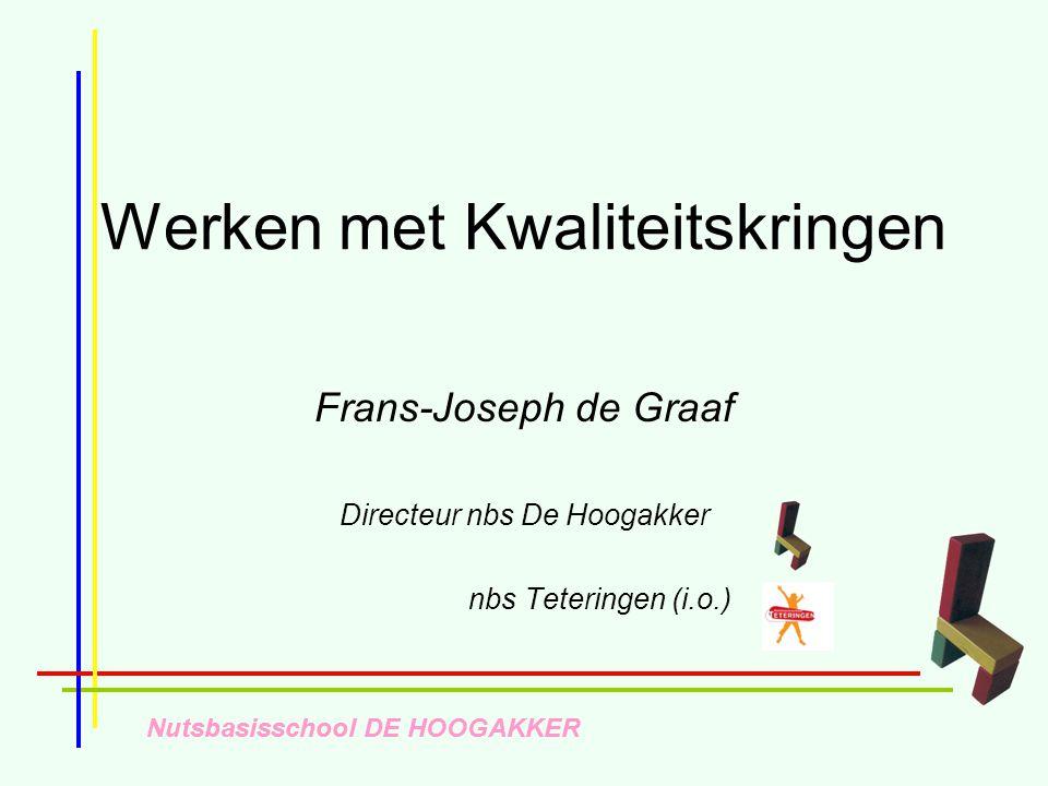 Nutsbasisschool DE HOOGAKKER Werken met Kwaliteitskringen Frans-Joseph de Graaf Directeur nbs De Hoogakker nbs Teteringen (i.o.)