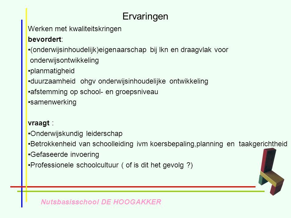 Nutsbasisschool DE HOOGAKKER Ervaringen Werken met kwaliteitskringen bevordert: (onderwijsinhoudelijk)eigenaarschap bij lkn en draagvlak voor onderwij