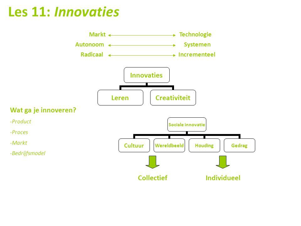 Les 11: Innovaties Innovaties LerenCreativiteit Markt Technologie Autonoom Systemen Radicaal Incrementeel Wat ga je innoveren? -Product -Proces -Markt