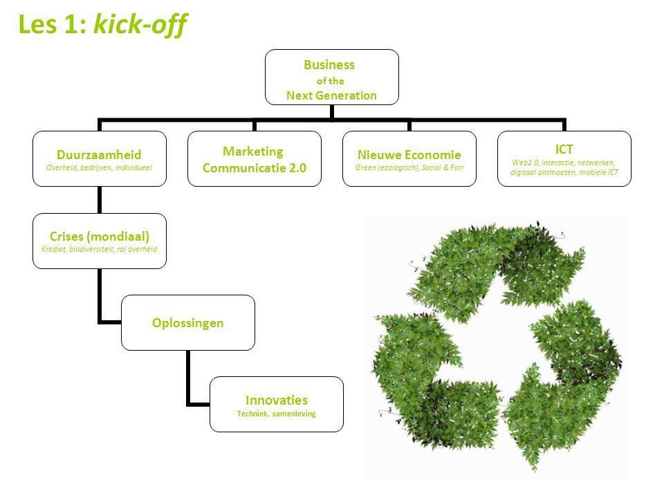 Les 1: kick-off Business of the Next Generation Duurzaamheid Overheid, bedrijven, individueel Crises (mondiaal) Krediet, biodiversiteit, rol overheid