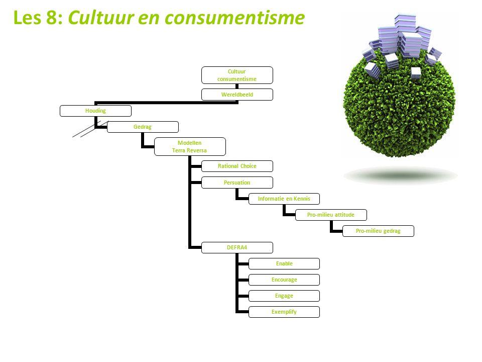 Les 8: Cultuur en consumentisme Cultuur consumentisme Wereldbeeld Houding Gedrag Modellen Terra Reversa Rational Choice Persuation Informatie en Kenni