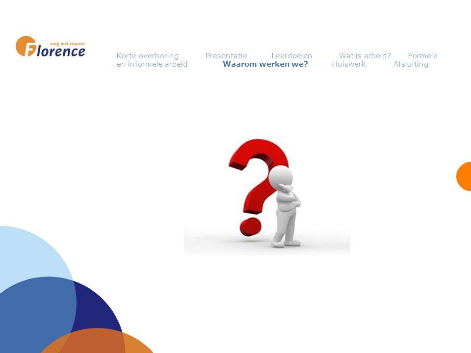 Korte overhoring Presentatie Leerdoelen Wat is arbeid? Formele en informele arbeid Waarom werken we? Huiswerk Afsluiting