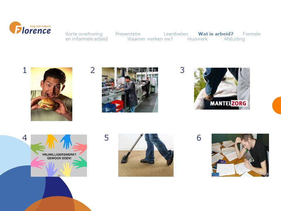 Korte overhoring Presentatie Leerdoelen Wat is arbeid? Formele en informele arbeid Waarom werken we? Huiswerk Afsluiting 1 2 3 4 5 6