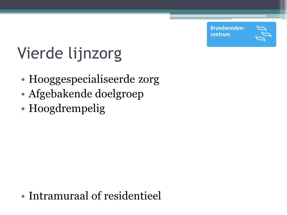 Vierde lijnzorg Hooggespecialiseerde zorg Afgebakende doelgroep Hoogdrempelig Intramuraal of residentieel
