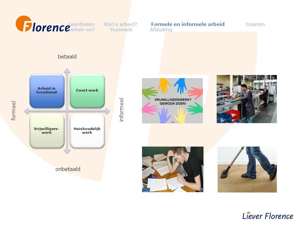 Leerdoelen Wat is arbeid? Formele en informele arbeid Waarom werken we? Huiswerk Afsluiting Arbeid in loondienst Zwart werk Vrijwilligers- werk Huisho