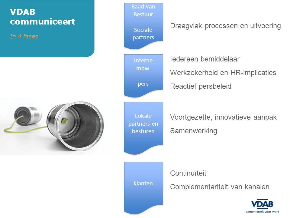 VDAB communiceert In 4 fases Raad van Bestuur Sociale partners Raad van Bestuur Sociale partners Draagvlak processen en uitvoering Interne mdw. pers I