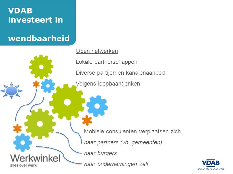 VDAB investeert in wendbaarheid Open netwerken Lokale partnerschappen Diverse partijen en kanalenaanbod Volgens loopbaandenken Mobiele consulenten ver