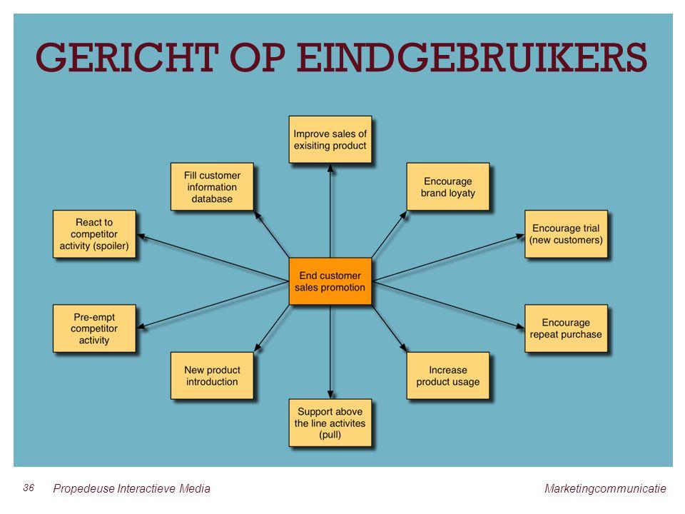 GERICHT OP EINDGEBRUIKERS 36 Propedeuse Interactieve Media Marketingcommunicatie