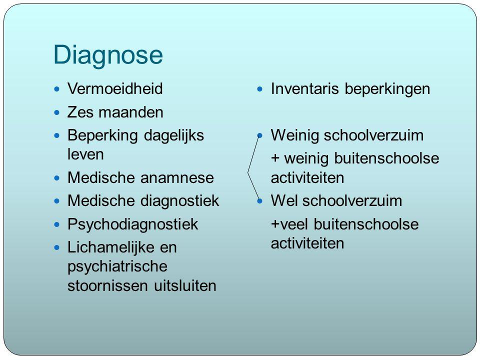 Behandeling Cognitieve gedragstherapie 1.Informatie over doel 2.