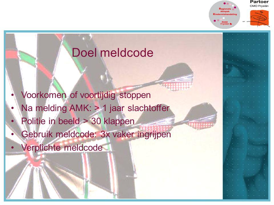 Doel meldcode Voorkomen of voortijdig stoppen Na melding AMK: > 1 jaar slachtoffer Politie in beeld > 30 klappen Gebruik meldcode: 3x vaker ingrijpen