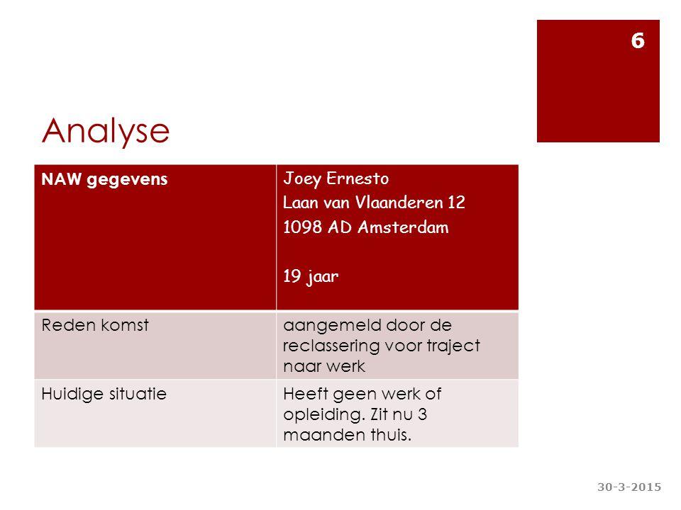 Analyse NAW gegevens Joey Ernesto Laan van Vlaanderen 12 1098 AD Amsterdam 19 jaar Reden komstaangemeld door de reclassering voor traject naar werk Hu