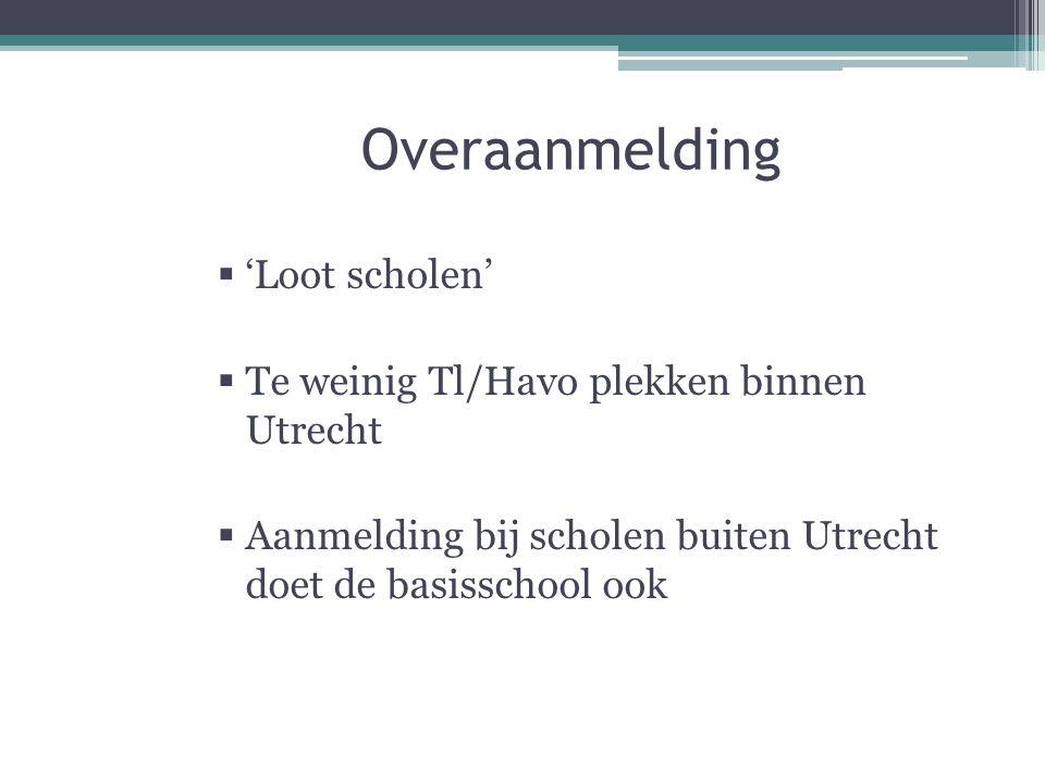 Overaanmelding  'Loot scholen'  Te weinig Tl/Havo plekken binnen Utrecht  Aanmelding bij scholen buiten Utrecht doet de basisschool ook