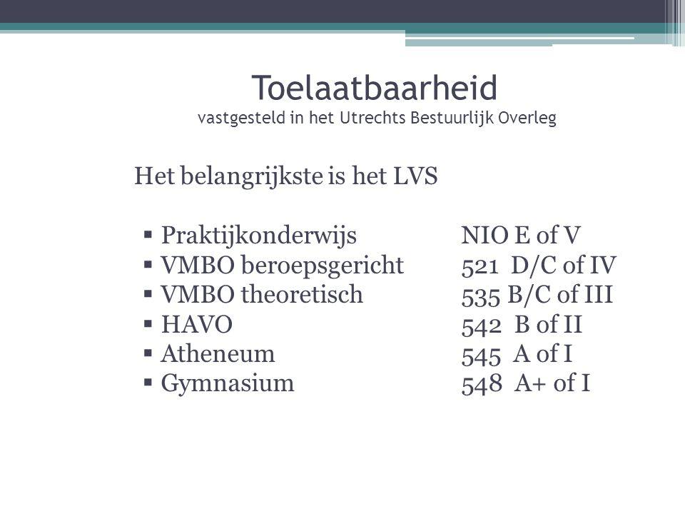 Toelaatbaarheid vastgesteld in het Utrechts Bestuurlijk Overleg Het belangrijkste is het LVS  Praktijkonderwijs NIO E of V  VMBO beroepsgericht 521 D/C of IV  VMBO theoretisch 535 B/C of III  HAVO 542 B of II  Atheneum 545 A of I  Gymnasium 548 A+ of I