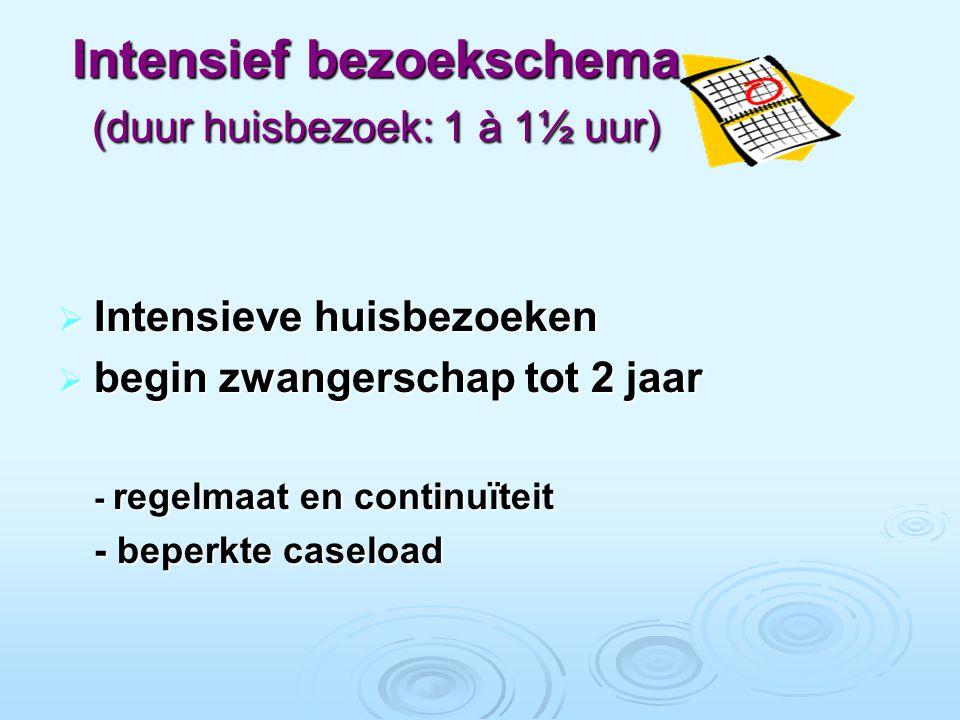 Intensief bezoekschema (duur huisbezoek: 1 à 1½ uur)  Intensieve huisbezoeken  begin zwangerschap tot 2 jaar - regelmaat en continuïteit - beperkte caseload