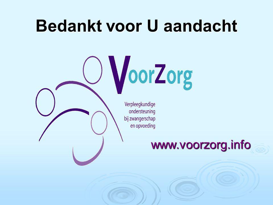 Bedankt voor U aandacht www.voorzorg.info www.voorzorg.info
