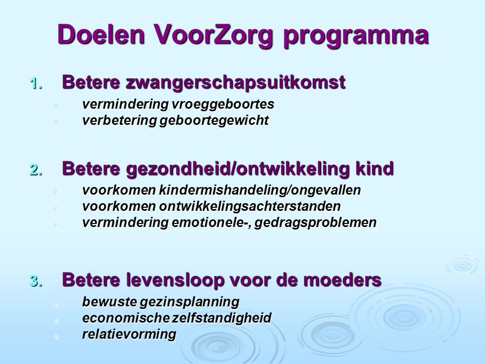 Doelen VoorZorg programma 1.