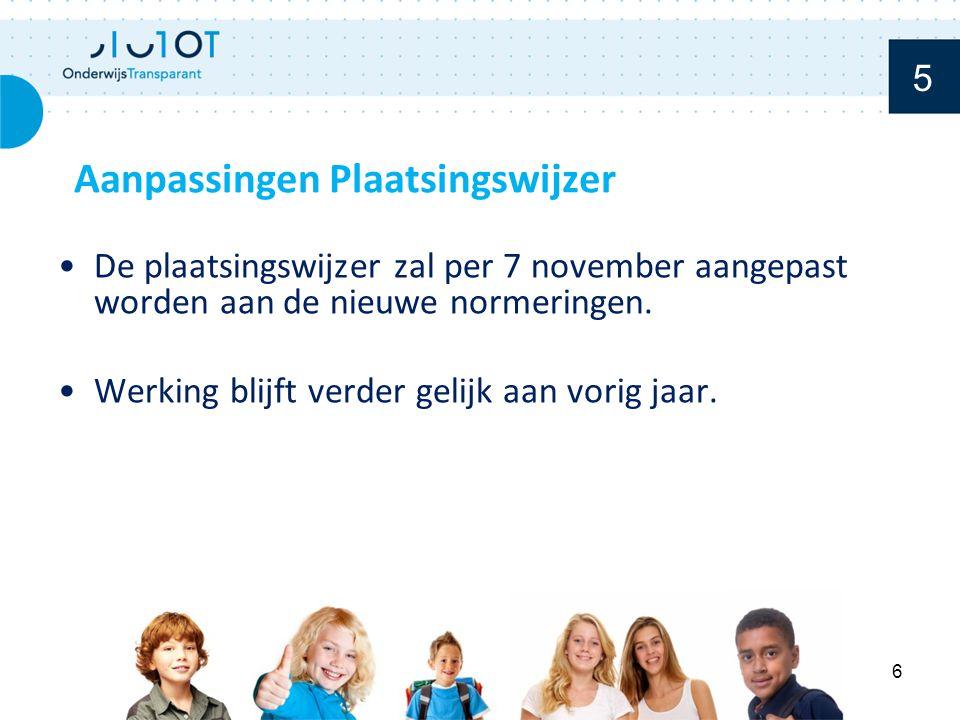 De plaatsingswijzer zal per 7 november aangepast worden aan de nieuwe normeringen.