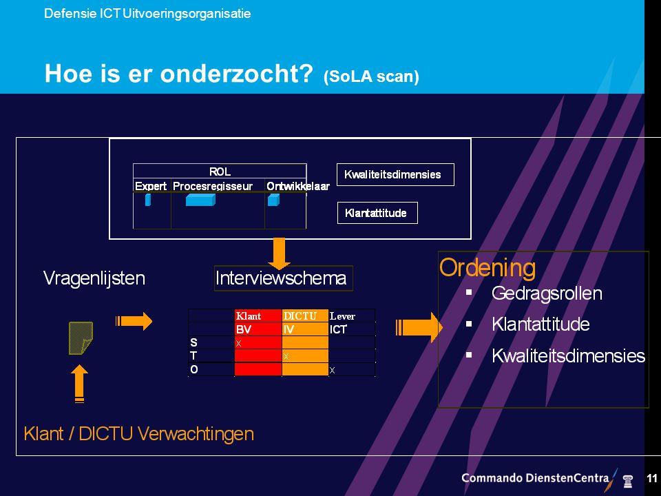 Defensie ICT Uitvoeringsorganisatie 11 Hoe is er onderzocht? (SoLA scan)