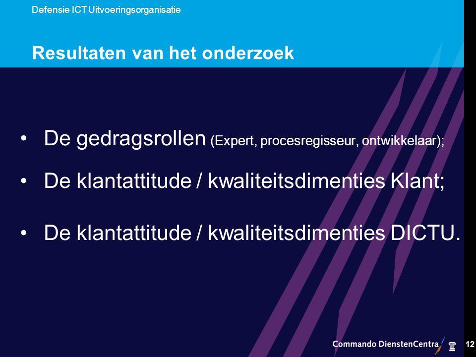 Defensie ICT Uitvoeringsorganisatie 12 Resultaten van het onderzoek De gedragsrollen (Expert, procesregisseur, ontwikkelaar); De klantattitude / kwaliteitsdimenties Klant; De klantattitude / kwaliteitsdimenties DICTU.