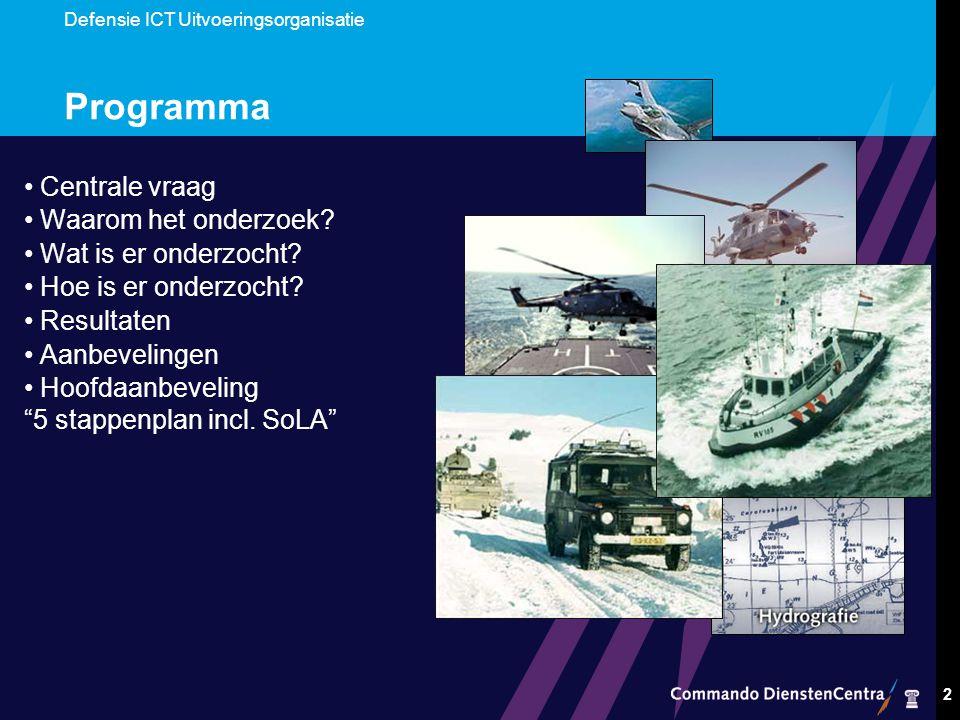Defensie ICT Uitvoeringsorganisatie 2 Programma Centrale vraag Waarom het onderzoek.