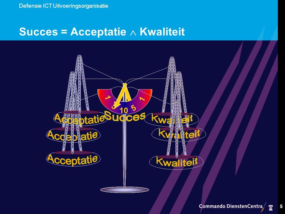 Defensie ICT Uitvoeringsorganisatie 5 Succes = Acceptatie  Kwaliteit 1 1 10 5 5 1 1 5 5 1 1 5 5