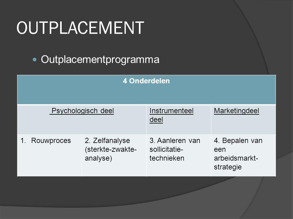 OUTPLACEMENT Outplacementprogramma 4 Onderdelen Psychologisch deelInstrumenteel deel Marketingdeel 1.Rouwproces2. Zelfanalyse (sterkte-zwakte- analyse
