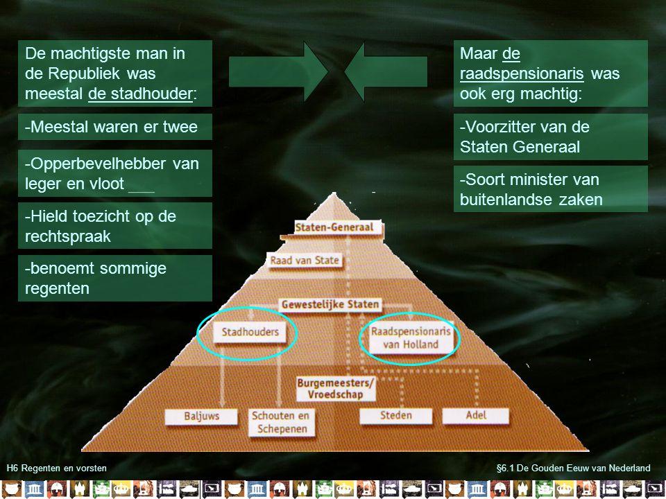 H6 Regenten en vorsten§6.1 De Gouden Eeuw van Nederland Bestuur van een gewest Bestuur van een stad Bestuur van een deel van een gewest Gezamenlijk overleggen ze over het buitenlandse beleid van de Republiek