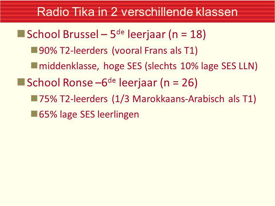 Radio Tika in 2 verschillende klassen School Brussel – 5 de leerjaar (n = 18) 90% T2-leerders (vooral Frans als T1) middenklasse, hoge SES (slechts 10