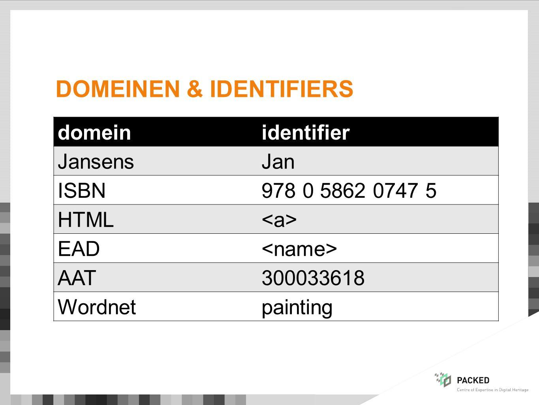 DOMEINEN & IDENTIFIERS domeinidentifier JansensJan ISBN978 0 5862 0747 5 HTML EAD AAT300033618 Wordnetpainting