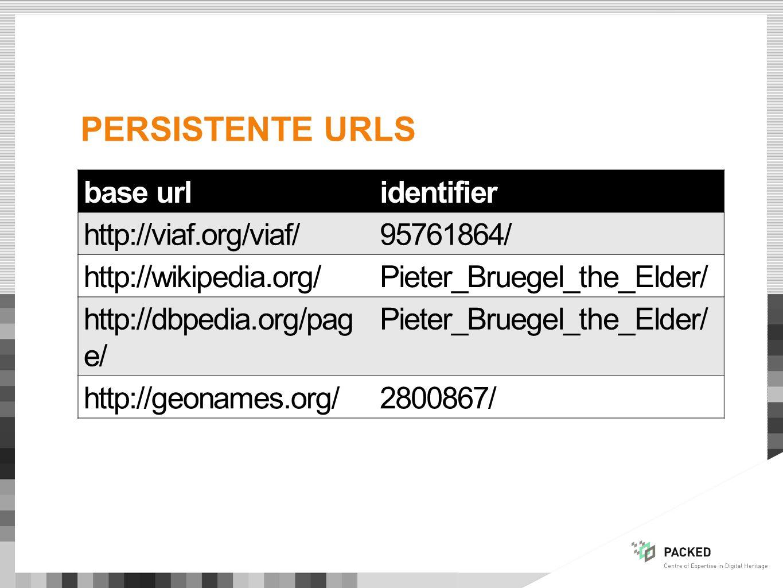 PERSISTENTE URLS base urlidentifier http://viaf.org/viaf/95761864/ http://wikipedia.org/Pieter_Bruegel_the_Elder/ http://dbpedia.org/pag e/ Pieter_Bruegel_the_Elder/ http://geonames.org/2800867/