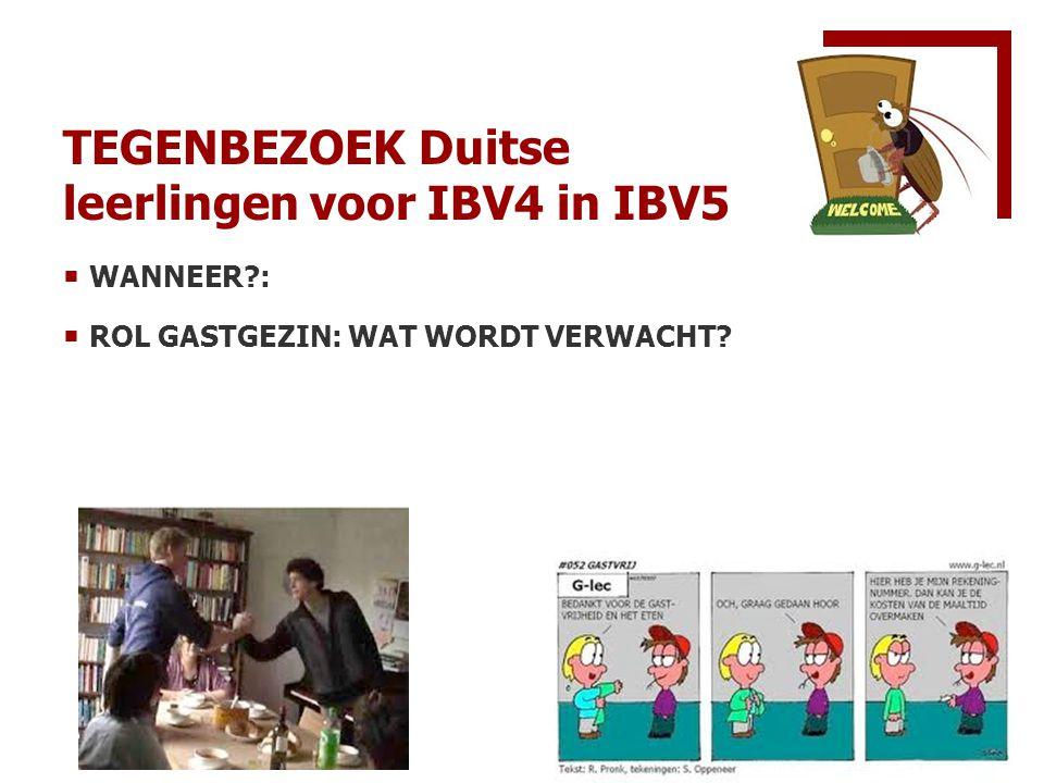 TEGENBEZOEK Duitse leerlingen voor IBV4 in IBV5  WANNEER?:  ROL GASTGEZIN: WAT WORDT VERWACHT?