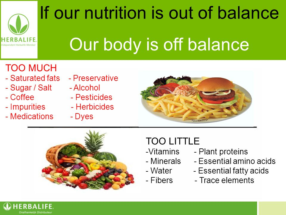 Voeding voor een beter leven If our nutrition is out of balance Our body is off balance TOO LITTLE -Vitamins - Plant proteins - Minerals - Essential a