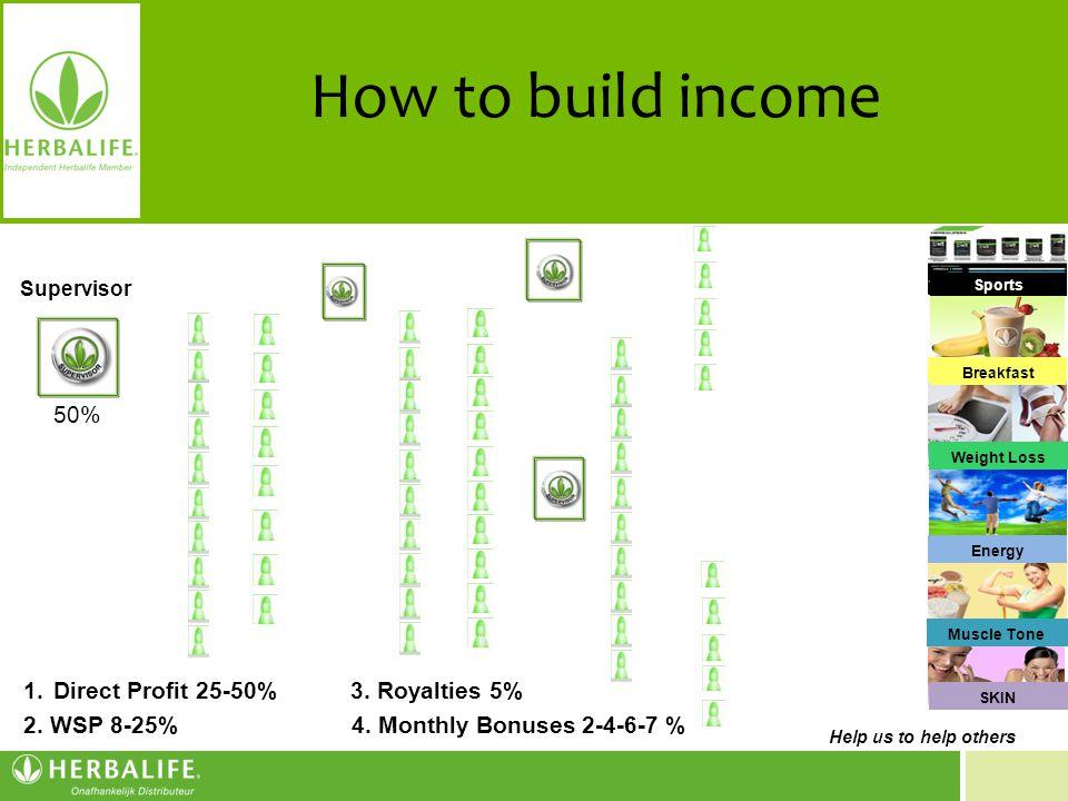 Voeding voor een beter leven How to build income Help us to help others 1. Direct Profit 25-50% 2. WSP 8-25% 3. Royalties 5% 4. Monthly Bonuses 2-4-6-