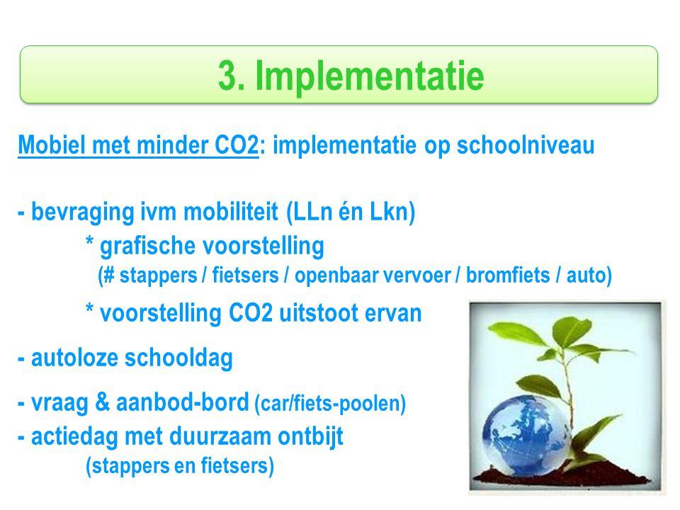 3. Implementatie Mobiel met minder CO2: implementatie op schoolniveau - bevraging ivm mobiliteit (LLn én Lkn) * grafische voorstelling (# stappers / f