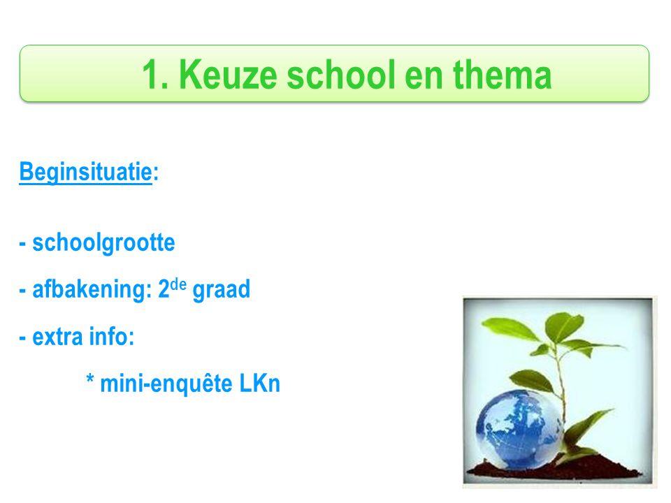 1. Keuze school en thema Beginsituatie: - schoolgrootte - afbakening: 2 de graad - extra info: * mini-enquête LKn