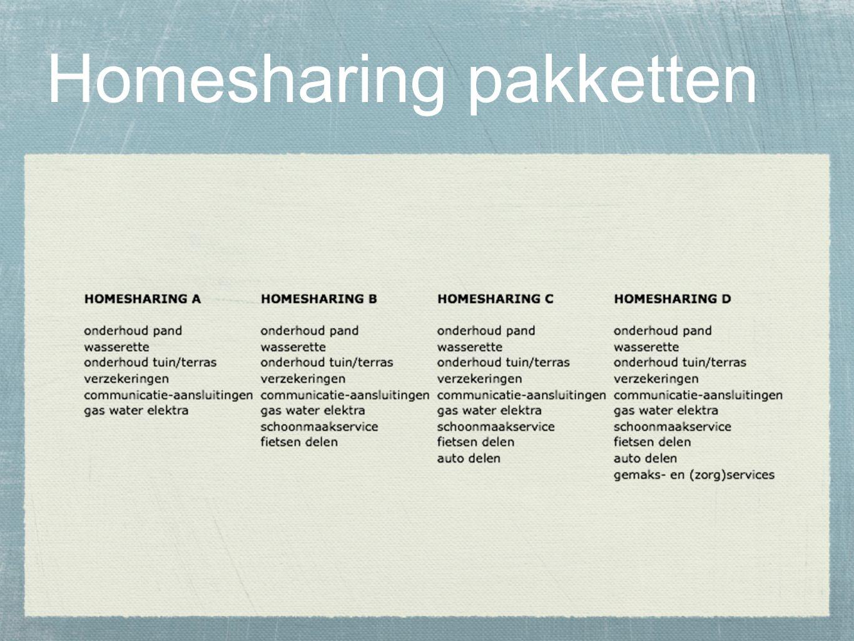 Homesharing pakketten