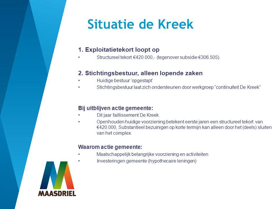 Situatie de Kreek 1.
