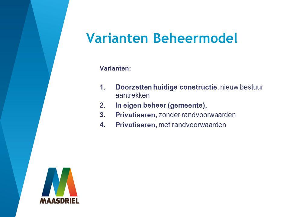 Varianten Beheermodel Varianten: 1.Doorzetten huidige constructie, nieuw bestuur aantrekken 2.In eigen beheer (gemeente), 3.Privatiseren, zonder randvoorwaarden 4.Privatiseren, met randvoorwaarden